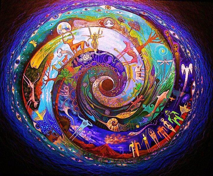 Venus Deity Vedic Astrology